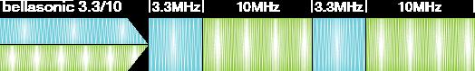 벨라소닉 물광초음파, 듀얼 초음파 레이저, 벨라소노, 벨라팩트, KFDA승인, 피부과전문의피부상태 맞춤 주파수, 탄력증진, 진정효과, 피부재생레이저, 여드름레이저, 흉터개선, 미백효과, 통증없음, 깊은 침투력, 피부속까지 효과, 면역강화물질자극, 리프팅효과, 피부과전문의, 피부오아시스, 수분관리, 빠른 피부재생력,건강한 피부 개선